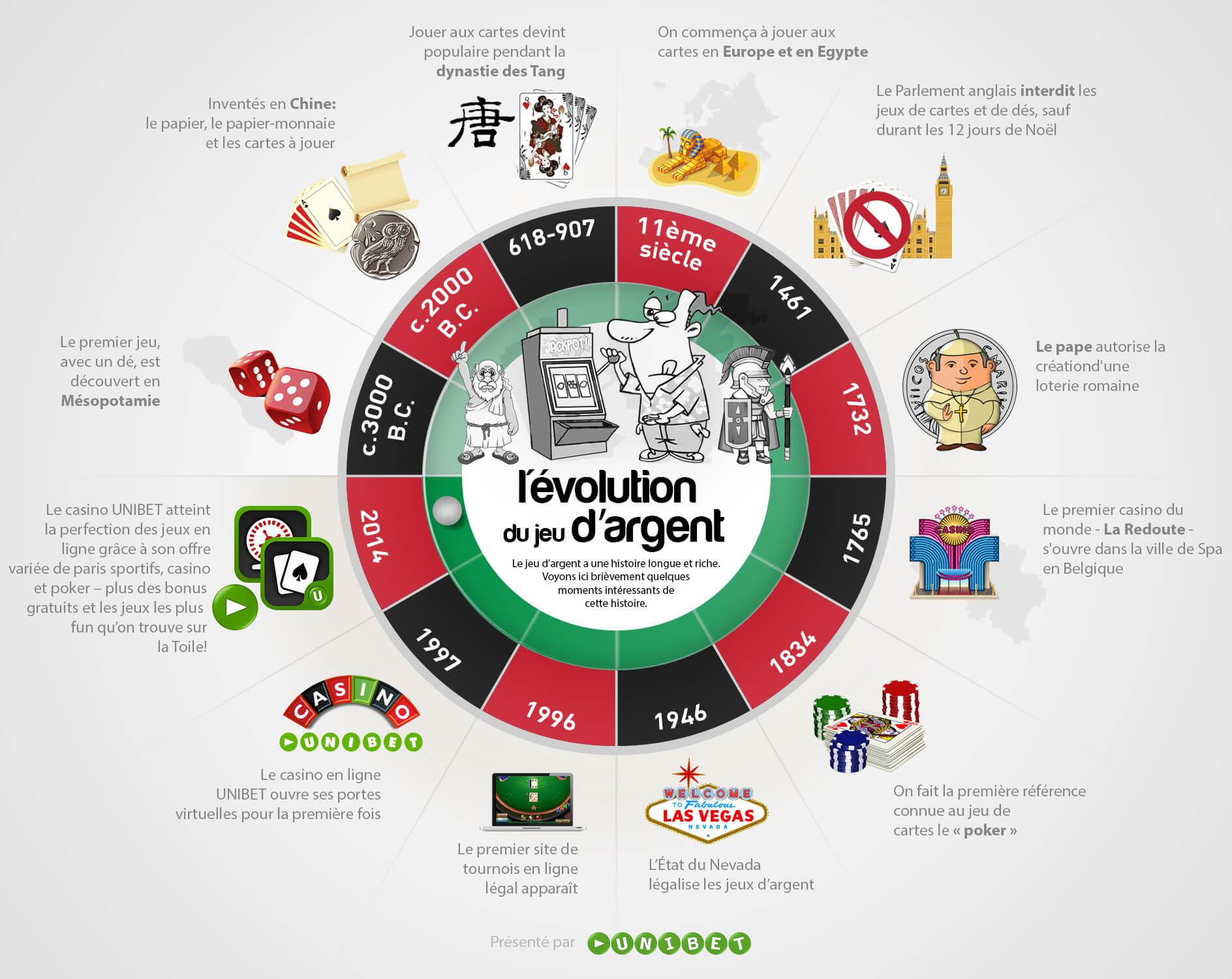 Online Bingo – Spela Bingo Games på nätet